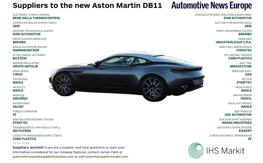 Suppliers To The New Aston Martin Db11