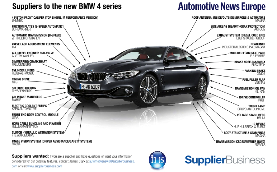 ZF 8-speed cuts fuel use in new BMW 4 series