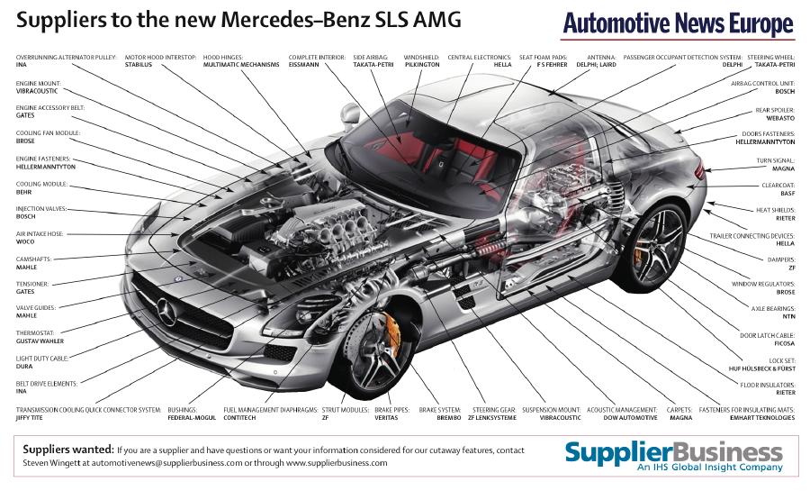 Bang & Olufsen keeps the Mercedes SLS AMG rockin'