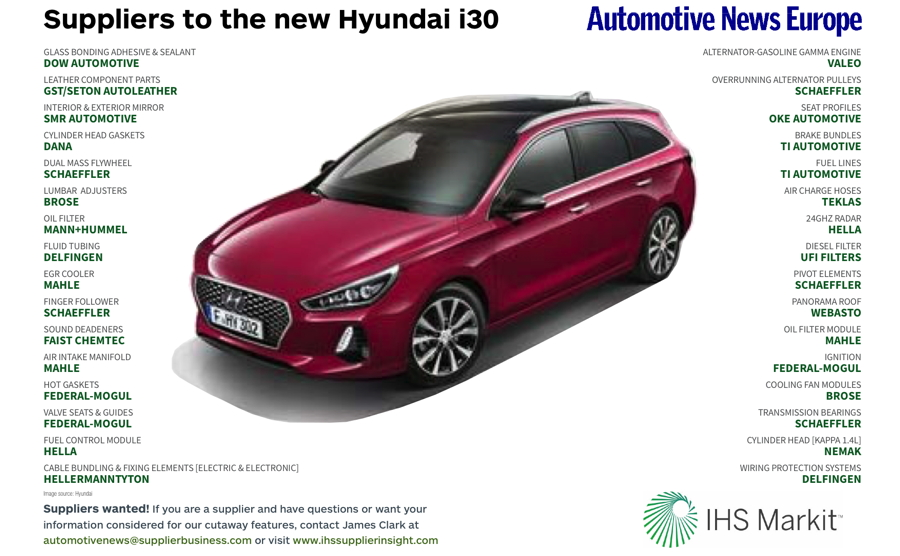 Suppliers to the new Hyundai i30