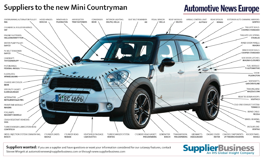 Marelli Lights The Way For Mini Countryman