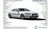BMW 4 Series cutaway 2021