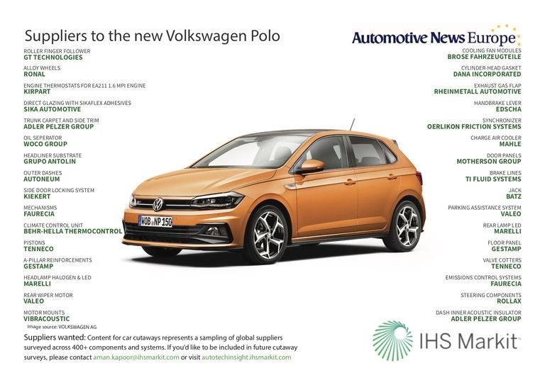 Suppliers to the Volkswagen Polo