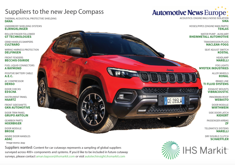 Suppliers to the new Jeep Compass