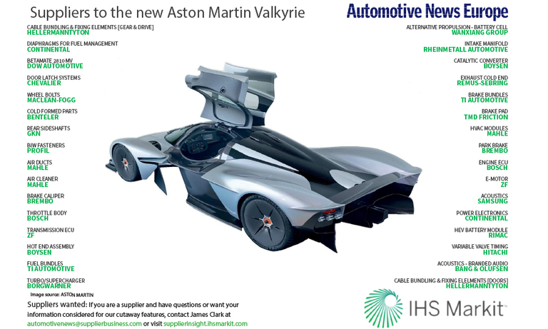 Suppliers to the new Aston Martin Valkyrie