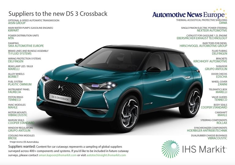 Cutaway image of the DS 3 Crossback