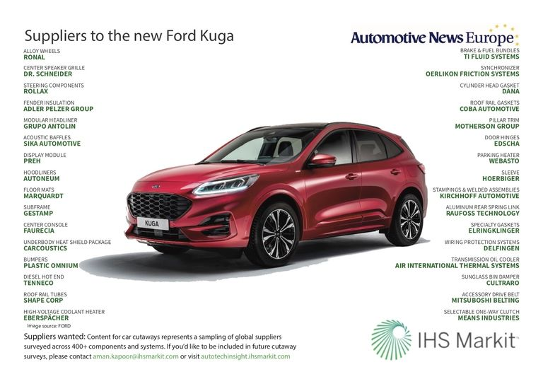 Suppliers to the new Ford Kuga