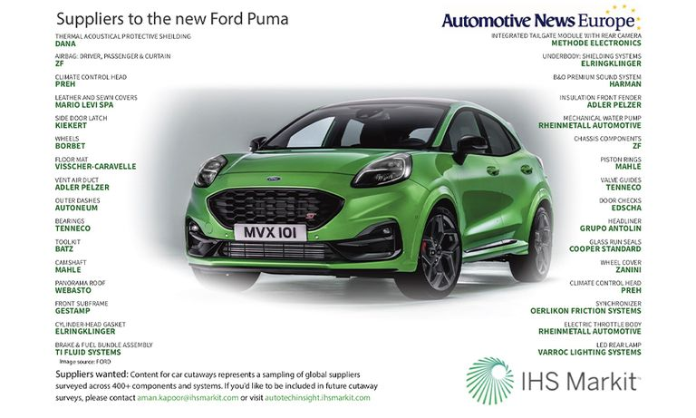 Suppliers to the new Ford Puma