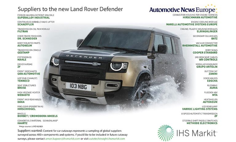 Suppliers to the new Land Rover Defender