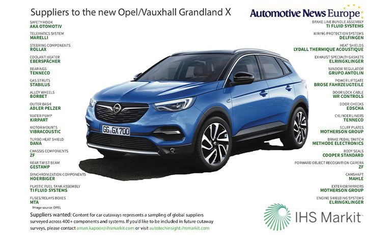 Suppliers to the new Opel/Vauxhall Grandland X
