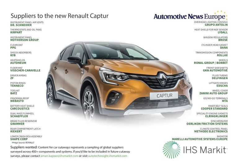 Suppliers to the new Renault Captur