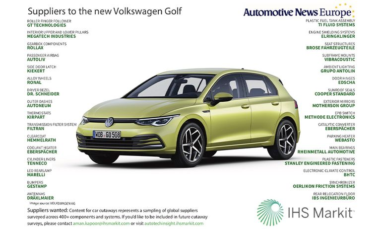Suppliers to the new Volkswagen Golf