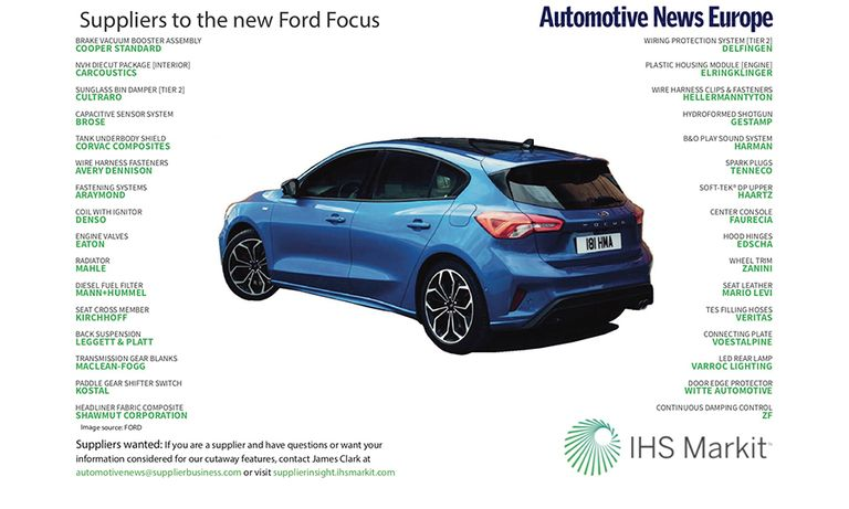 Suppliers to the new Ford Focus