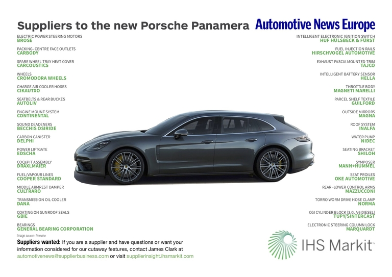 Suppliers to the new Porsche Panamera