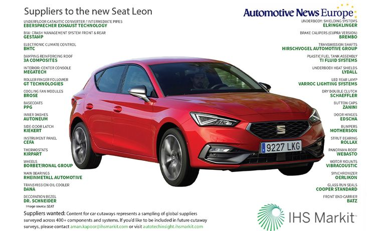 Suppliers to the new Seat Leon