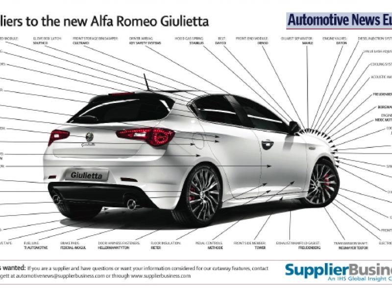 europe.autonews.com
