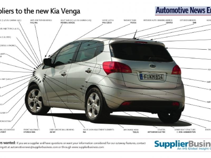 Denso, Bosch, Delphi contribute to Kia Venga's stop-start system