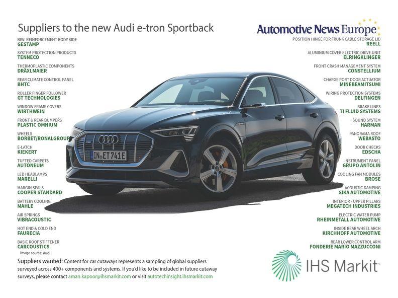 Audi e-tron Sportback cutaway image