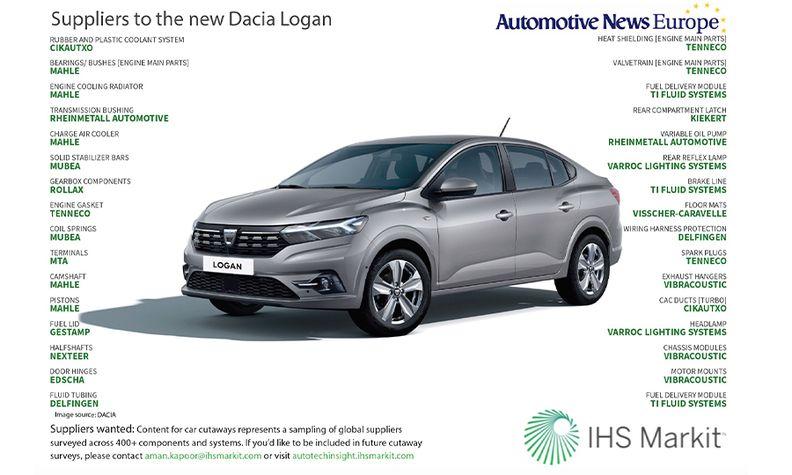 Dacia Logan cutaway