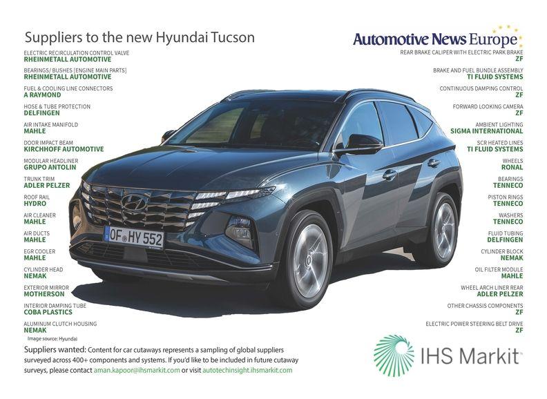 Hyundai Tucson cutaway image
