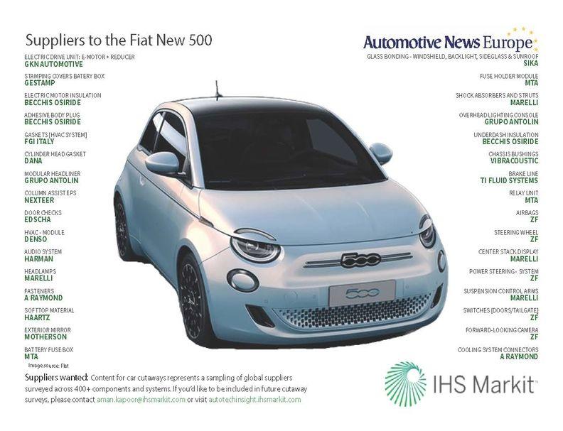 Fiat New 500 cutaway