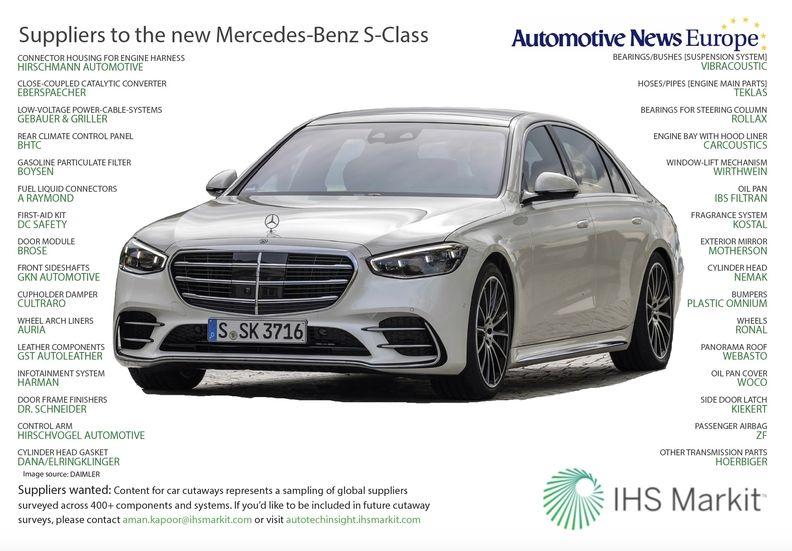 Mercedes S-Class cutaway 2021