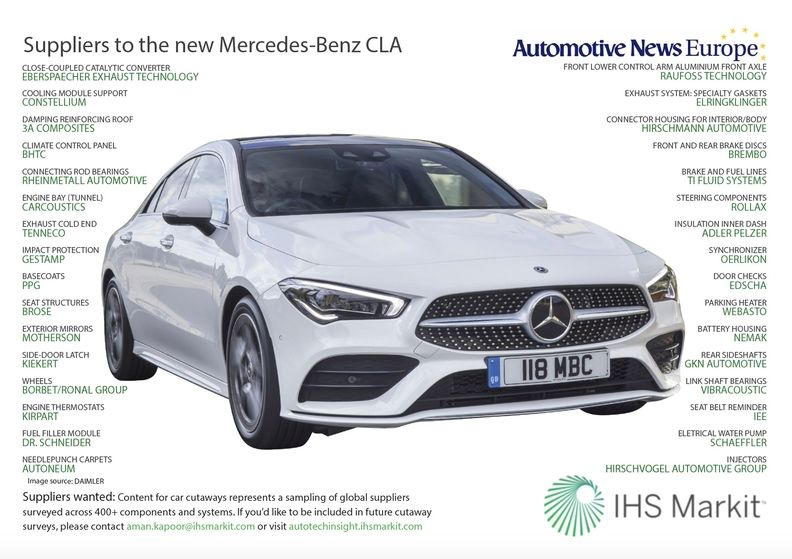 Mercedes CLA cutaway image with names of suppliers to the car