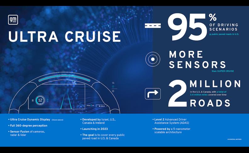 GM Ultra Cruise-MAIN_i.png