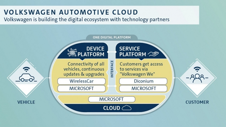 VW cloud.jpg