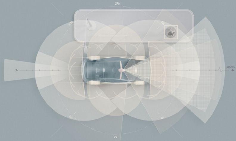 Volvo lidar_XC90
