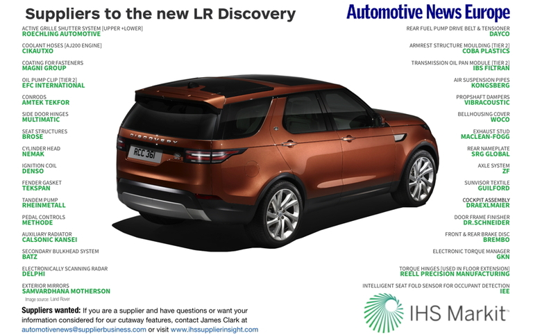 Suppliers to the new Land Rover Discovery