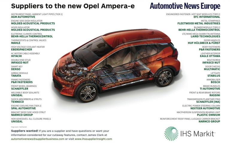 Suppliers to the new Opel Ampera-e