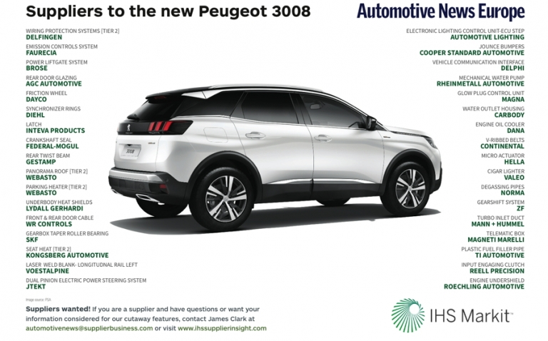 Suppliers to the new Peugeot 3008