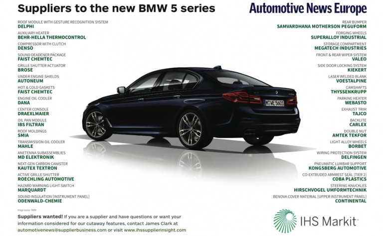 Suppliers to the new BMW 5 series